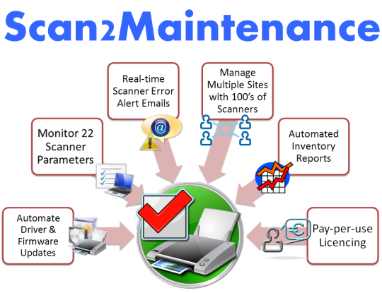 Scan2Maintenance