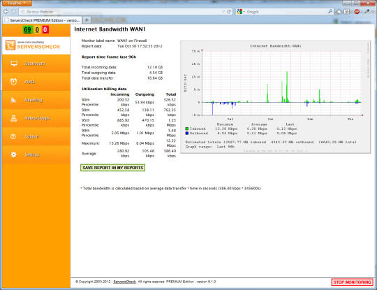 serverscheck-monitoring-software_2_2898.jpg