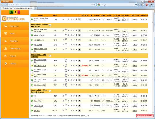 serverscheck-monitoring-software_3_2898.jpg