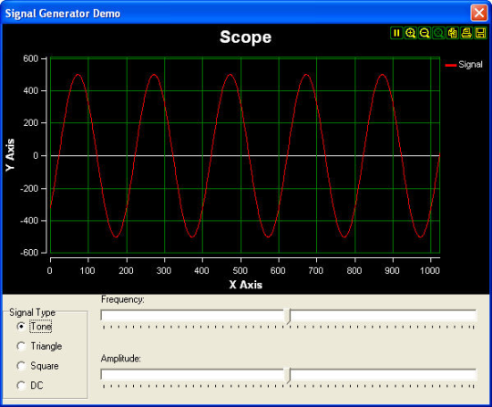 SignalLab for Visual C++ MFC