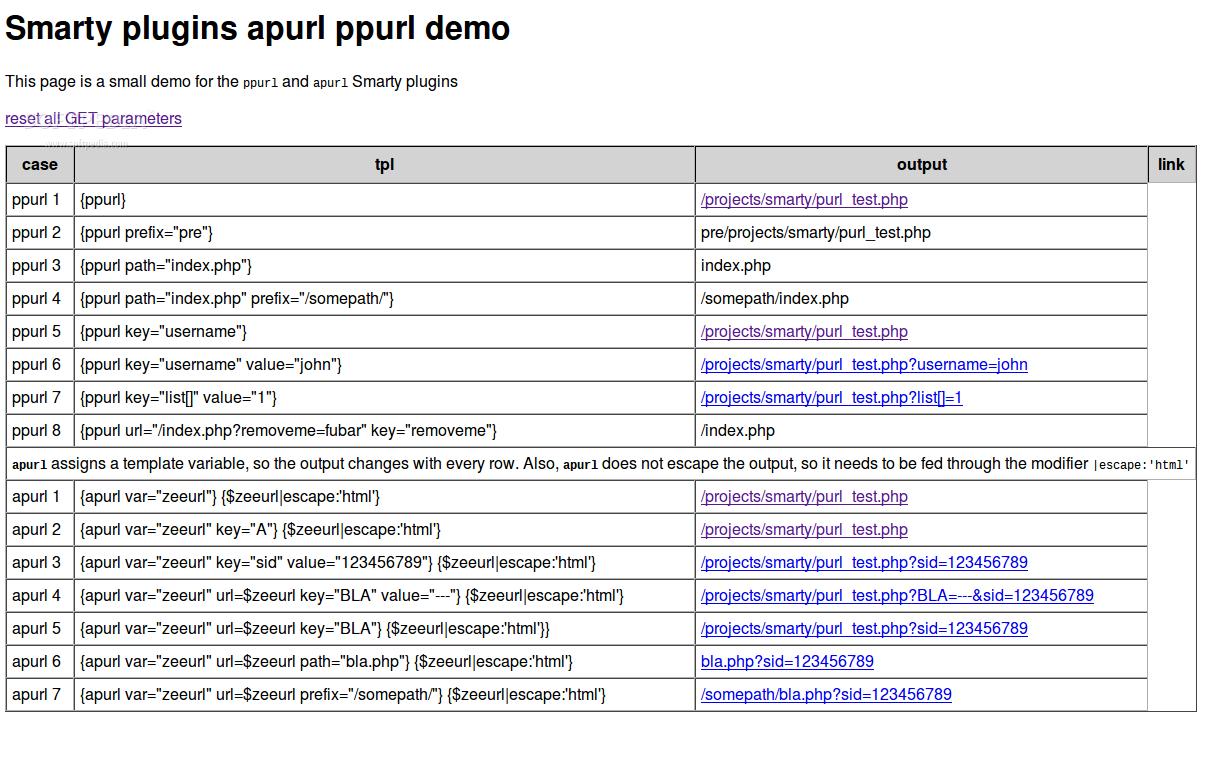 Smarty Purl Parameter Plugins