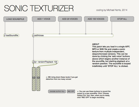 Sonic Texturizer