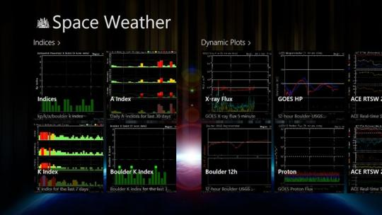 Space Weather for Windows 8