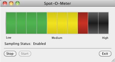Spot-O-Meter