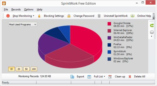 SprintWork Free (64-bit)