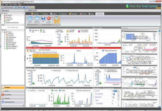 SQL Diagnostic Manager (64-Bit)