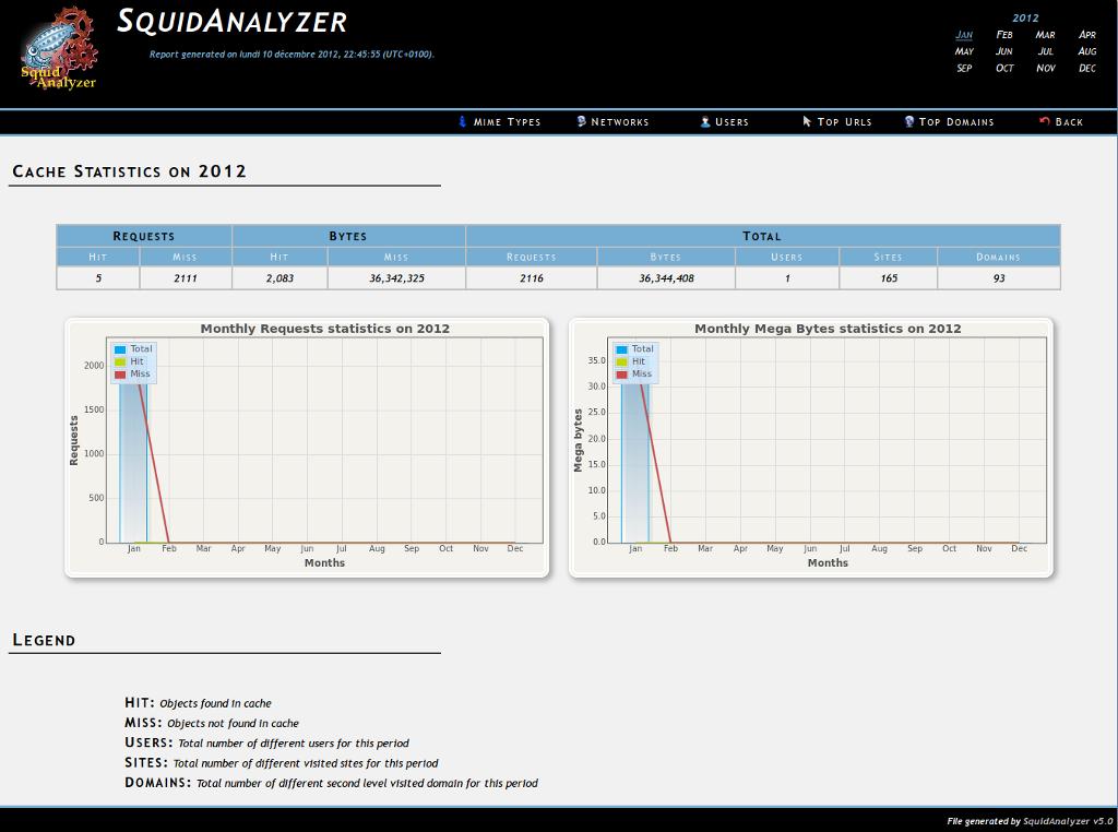 SquidAnalyzer