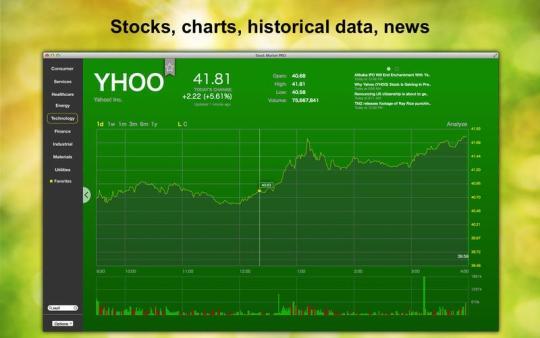 Stock Market PRO