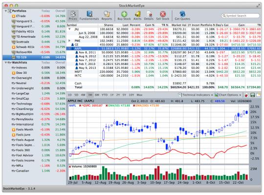 StockMarketEye for Mac