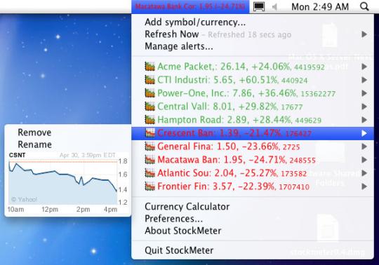 StockMeter