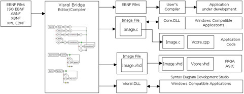syntax-diagram-editor-and-compiler_1_103191.jpg