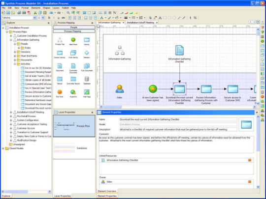 Synthis Process Modeler