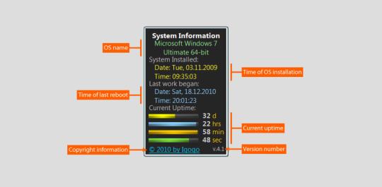 System Uptime full Plus