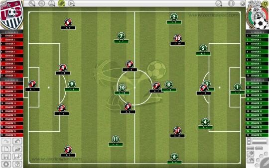TacticalPad Soccer