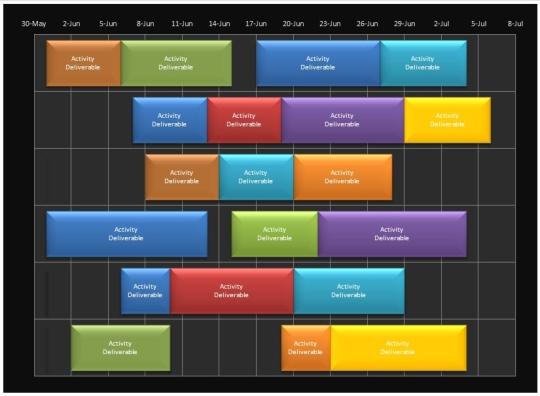 Timeline Excel 2003-2007 Template
