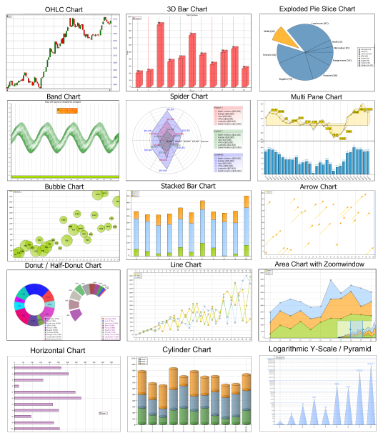 TMS Advanced Charts(Delphi 2009,2010,XE and C++Builder 2009,2010,XE)