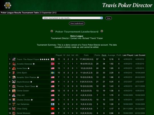 Travis Poker Timer
