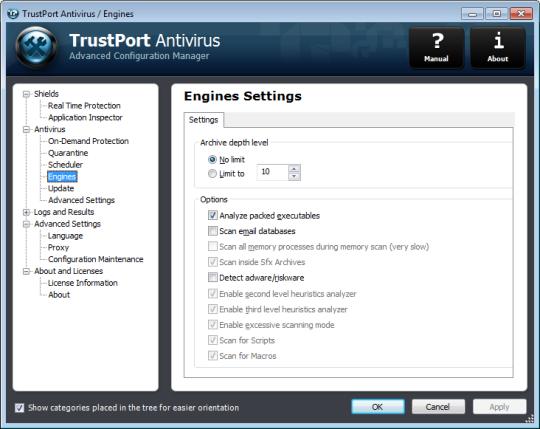 TrustPort Antivirus for Servers 2013