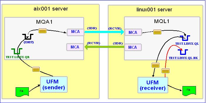 Universal File Mover