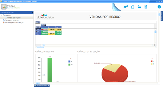 Visione Business Intelligence (Portuguese)