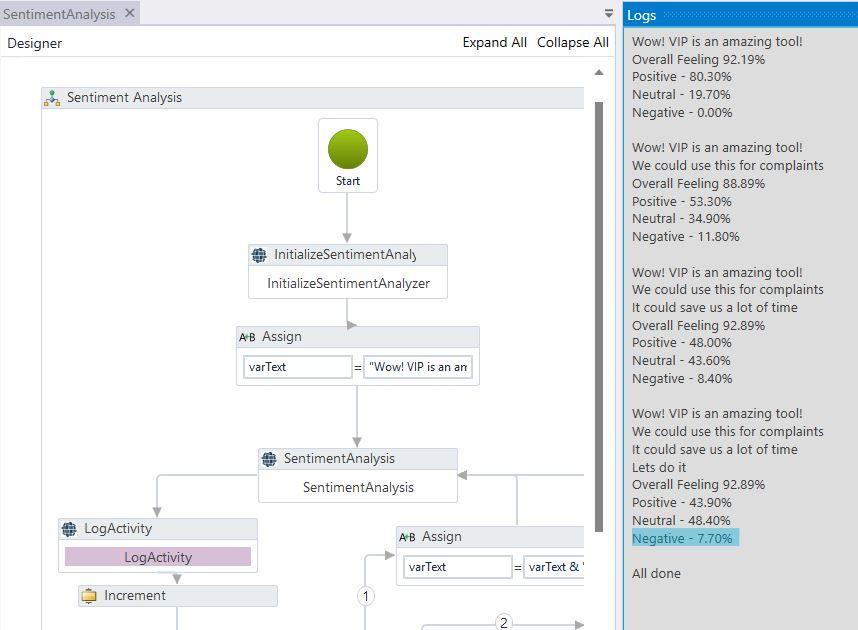 Visual Integration Processor