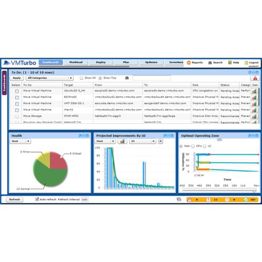 VMTurbo Virtual Health Monitor (VMware Environments)