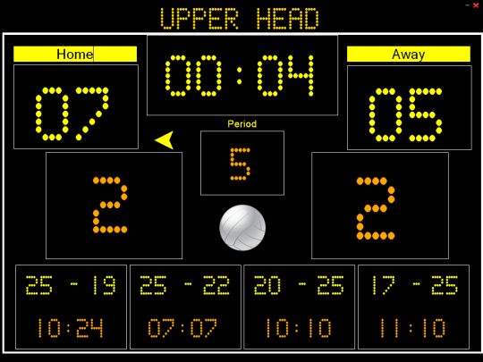 Volleyball Scoreboard Enhanced