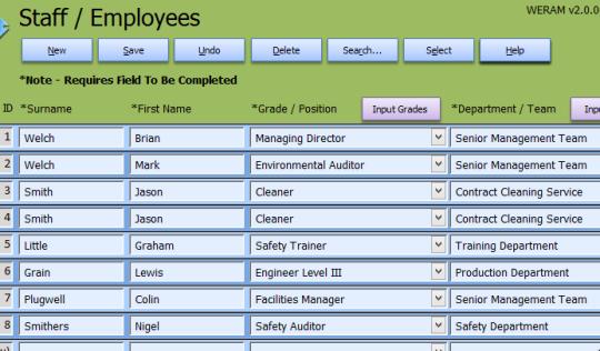 WERAM Work Equipment Risk Assessment Management