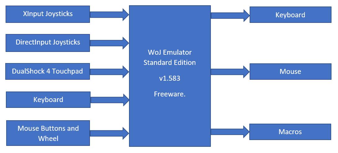 world-of-joysticks-keyboard-and-mouse-emulator_1_349104.png