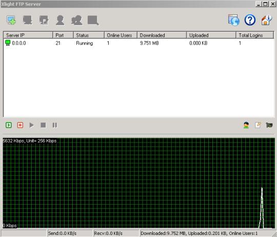 Xlight FTP Server